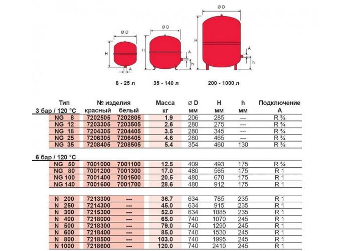 Reflex расширительный бак NG 100L (серый)