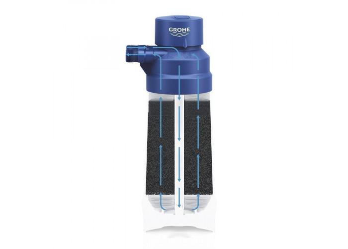 Grohe GROHE Blue Фильтр из активированного угля (40547001)