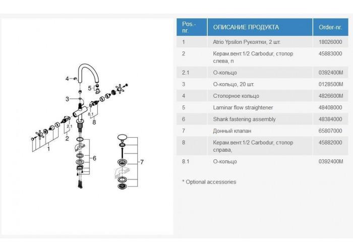 Grohe Atrio new Смеситель для раковины на одно отверстие, L-Size (21019003)