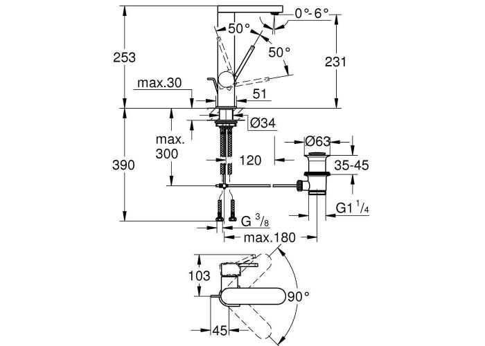 Grohe Plus Смеситель однорычажный для раковины, L-Size (23851003)