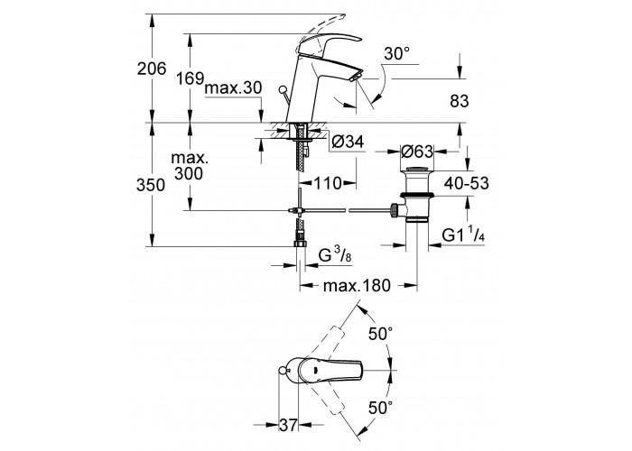 Grohe Eurosmart Смеситель однорычажный для раковины M-Size (23322001)