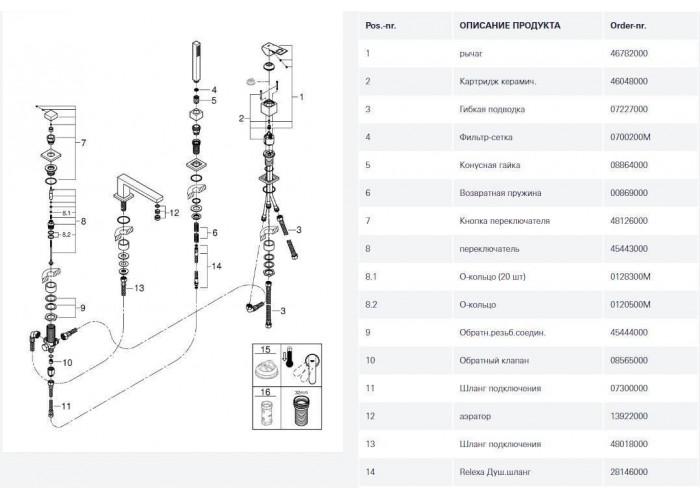 Grohe Eurocube Смеситель для ванны, однорычажный на 4 отверстия (19897001)