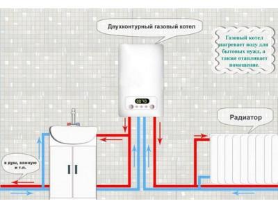 Двухконтурный газовый котел - современное решение для отопления и подогрева воды