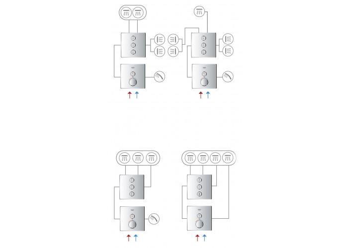 Grohe Grohtherm SmartControl Комплект верхней монтажной части для вентиля на три выхода (29122000)